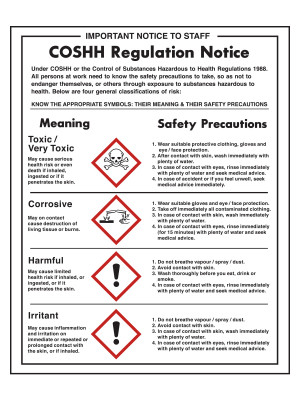 COSHH Regulations Notice - Material Options