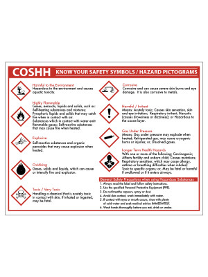 COSHH Know Your Symbols Notice - Material Options