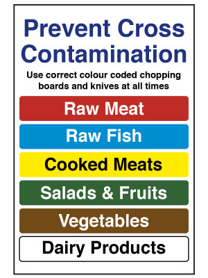 Colour Coded Chopping Board Notice - CS045