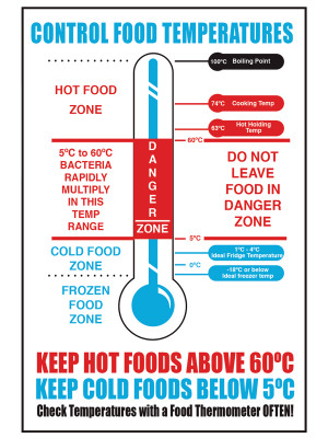 Control Food Temperatures Notice - CS133