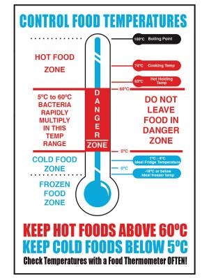 Control Food Temperatures Notice - CS133