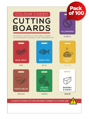Branded Colour Coded Cutting Boards Notice - CS172
