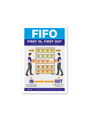 FIFO - First In, First Out Stock Rotation Staff Guidance Poster