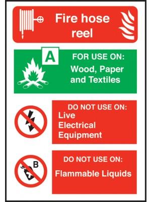 Fire Reel Hose Extinguisher Equipment Sign