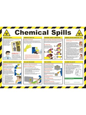 Chemical Spills Poster - HSP09