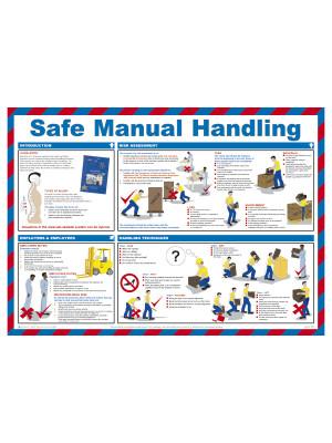 Safe Manual Handling Poster - HSP16
