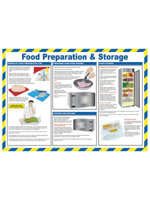 Food Preparation and Storage Poster - HSP19