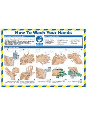 How to Wash Your Hands Poster - HSP27