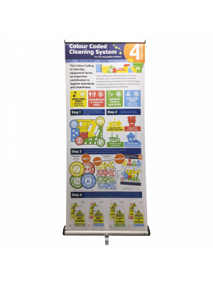 Colour Coded Cleaning System Roll Up Banner