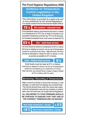 Temperature Control Guidelines Notice - CS005