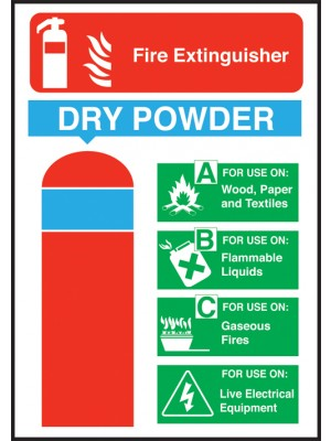 Dry Powder Fire Extinguisher Equipment Sign