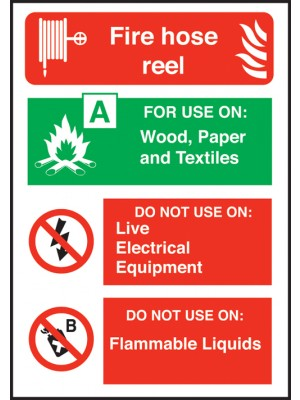 Fire Reel Hose Extinguisher Equipment Sign