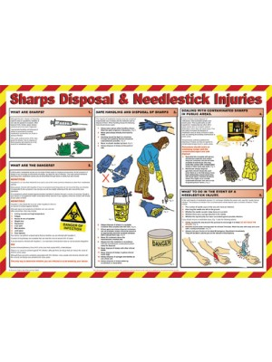 HSP07 - Sharps, Disposal & Needlestick Injuries Poster