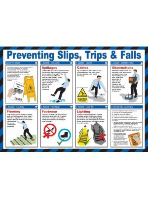 Preventing, Slips, Trips & Falls Poster - HSP15