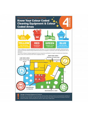 Colour Coding Cleaning Staff Guidance Poster