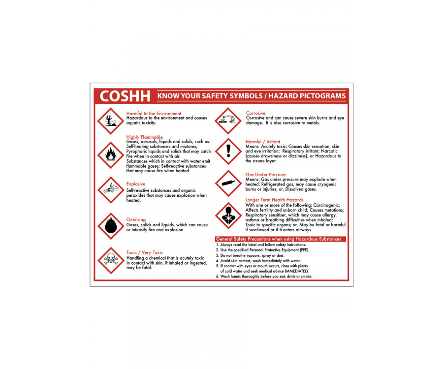 Coshh Know Your Symbols Notice Material Options