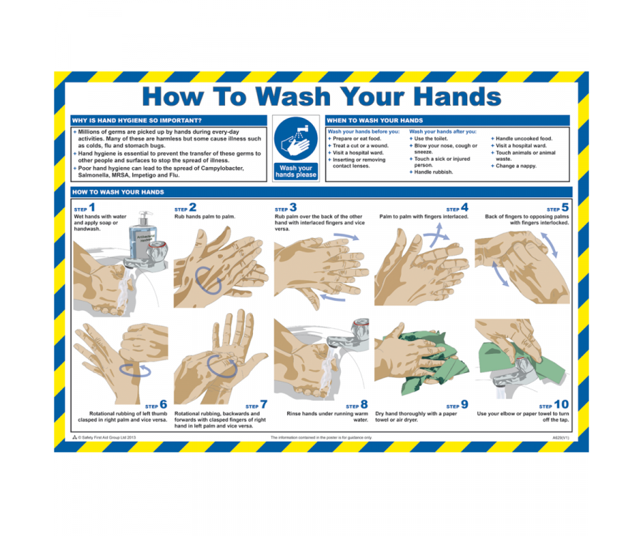 How to Wash Your Hands Poster