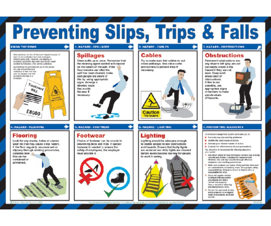 Kitchen Safety Signs Download: Preventing, Slips, Trips & Falls Poster